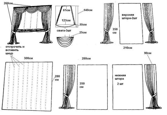 Пошив штор с ламбрекеном своим руками